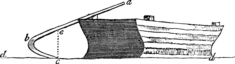 Diagram showing the bent oar